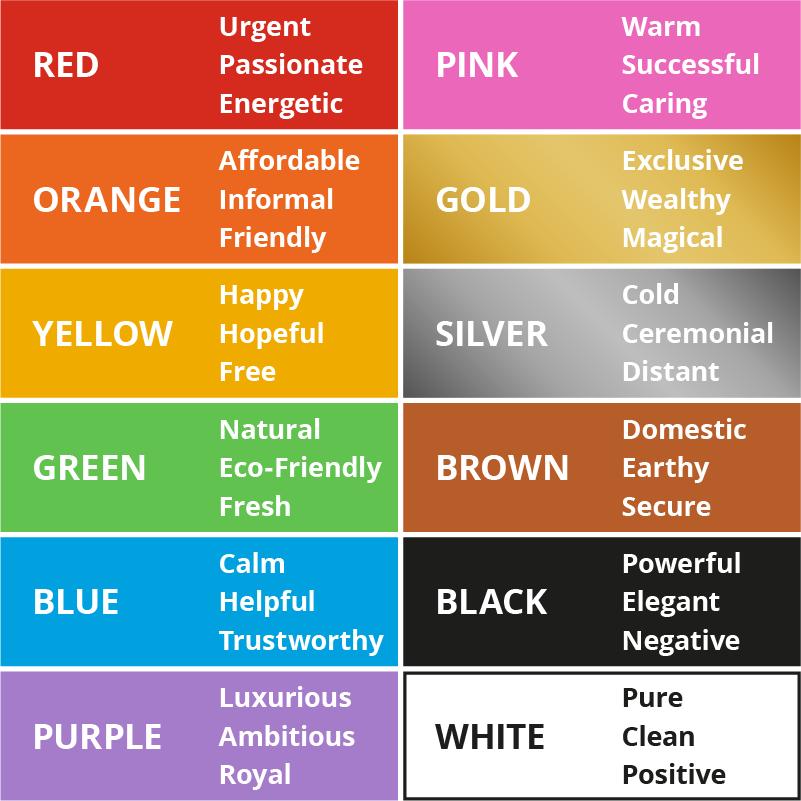 psychology of colour scheme in visual merchandising