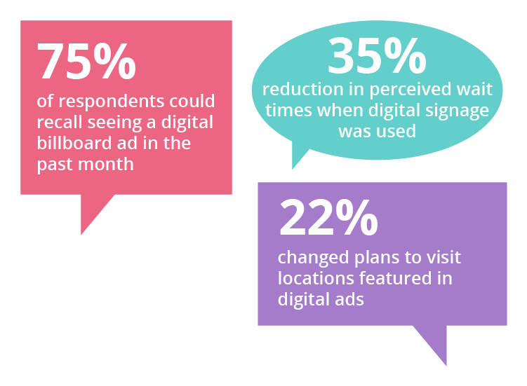 Statistics from Nielsen's digital